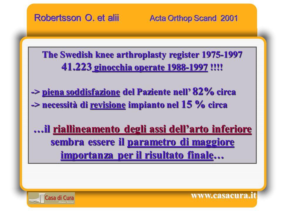 Robertsson O. et alii Acta Orthop Scand 2001