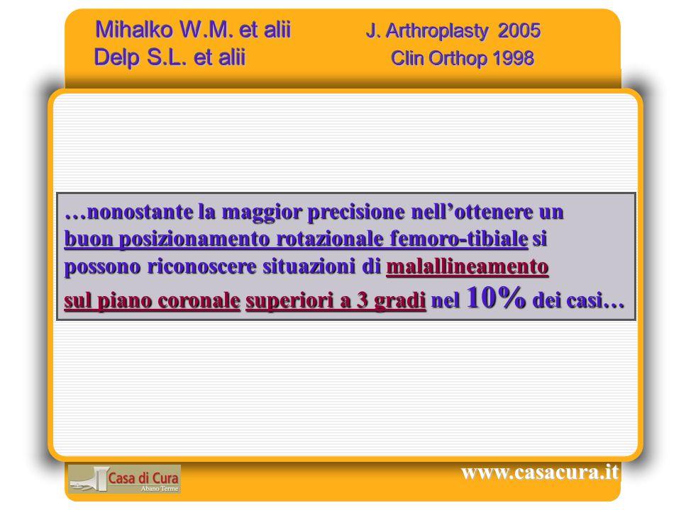 Mihalko W. M. et alii J. Arthroplasty 2005 Delp S. L
