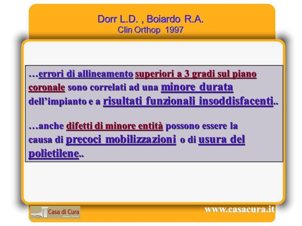 Dorr L.D. , Boiardo R.A. Clin Orthop 1997
