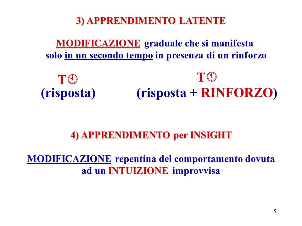 T (risposta) T (risposta + RINFORZO) 3) APPRENDIMENTO LATENTE