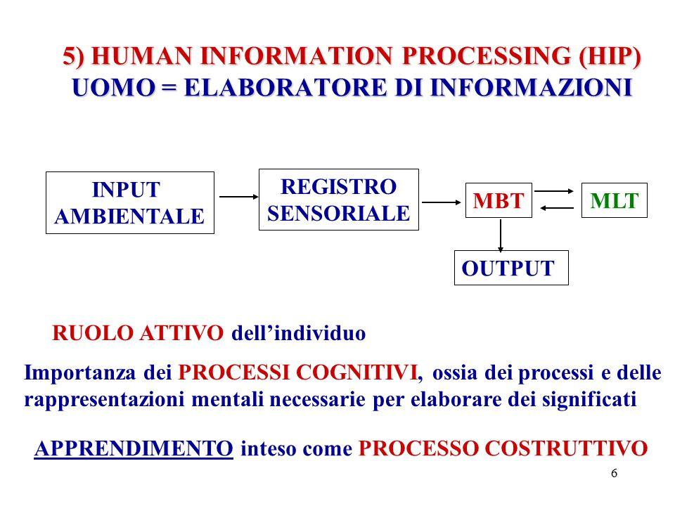 5) HUMAN INFORMATION PROCESSING (HIP) UOMO = ELABORATORE DI INFORMAZIONI