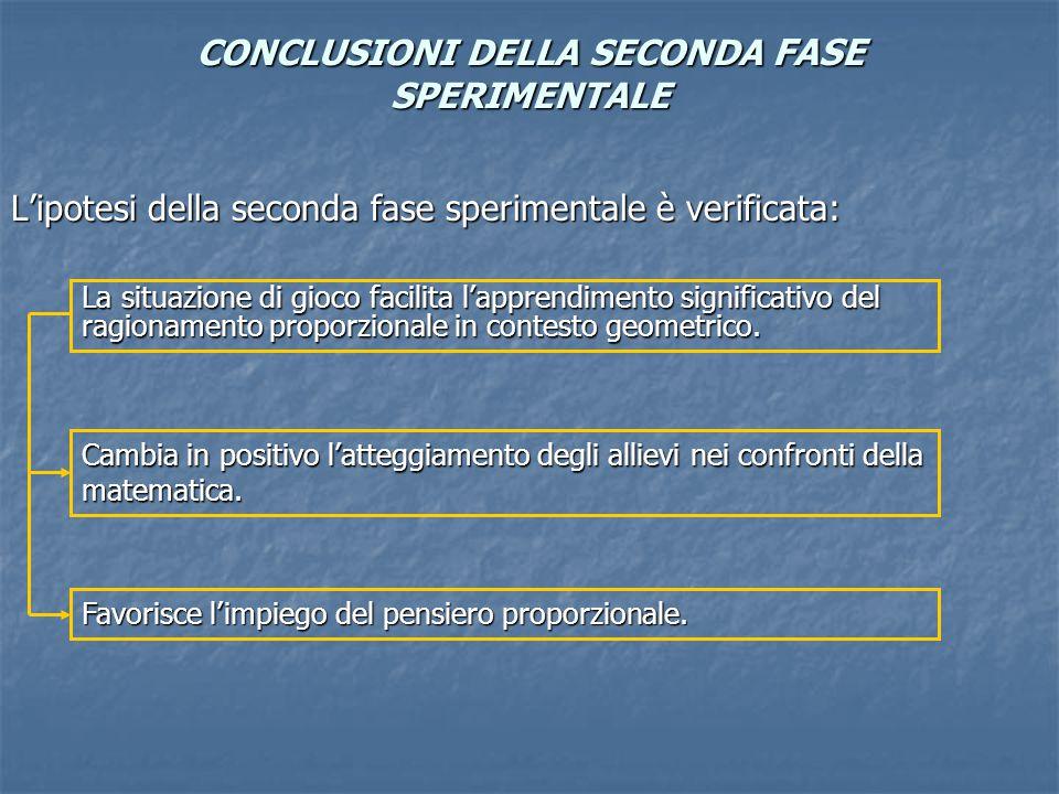 CONCLUSIONI DELLA SECONDA FASE SPERIMENTALE