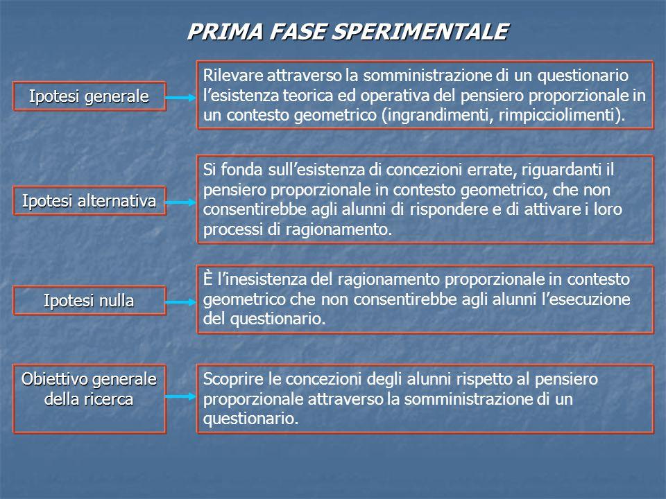 PRIMA FASE SPERIMENTALE