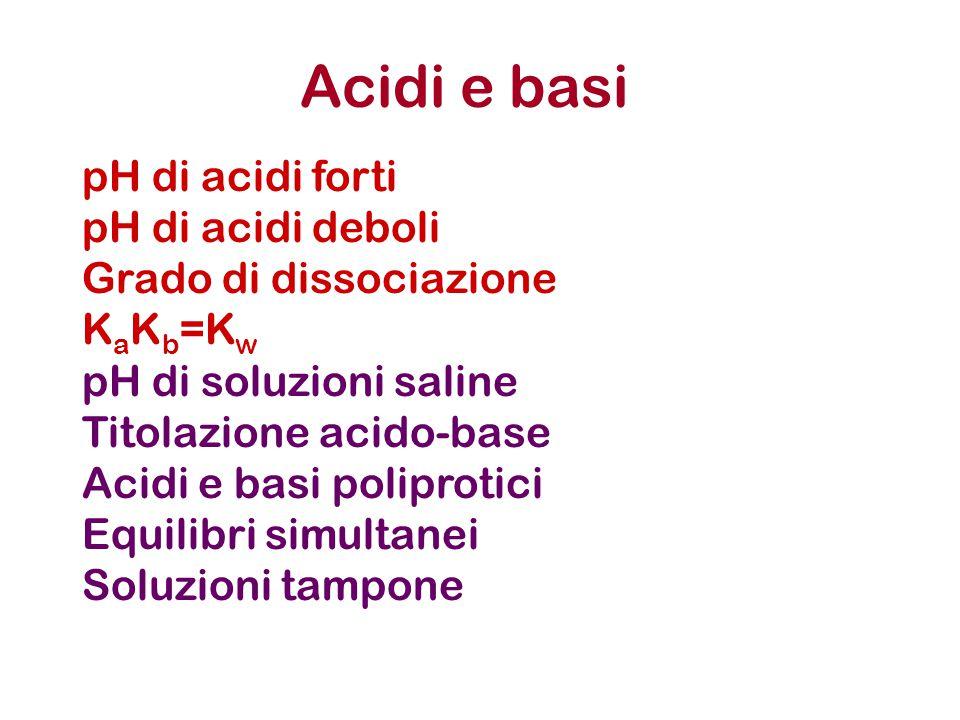 Acidi e basi pH di acidi forti pH di acidi deboli