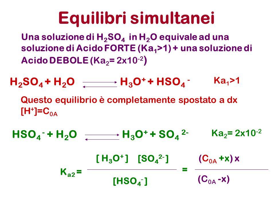 Equilibri simultanei H2SO4 + H2O H3O+ + HSO4 -