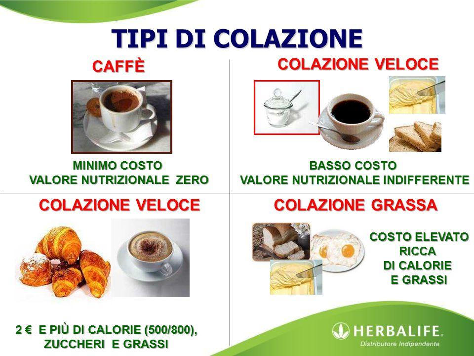 TIPI DI COLAZIONE CAFFÈ COLAZIONE VELOCE COLAZIONE VELOCE
