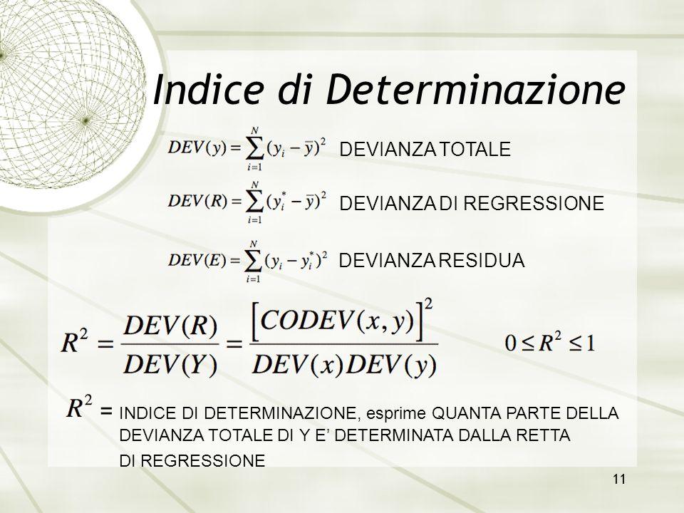 Indice di Determinazione