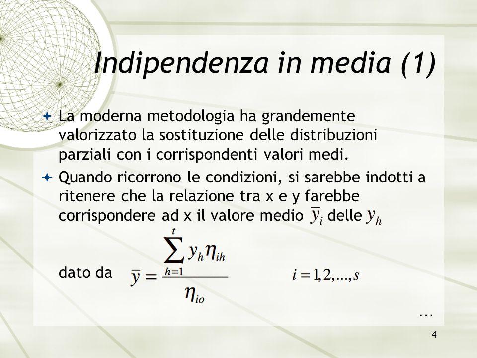 Indipendenza in media (1)