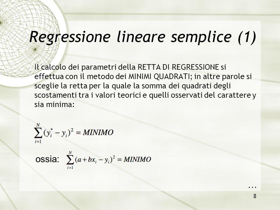 Regressione lineare semplice (1)