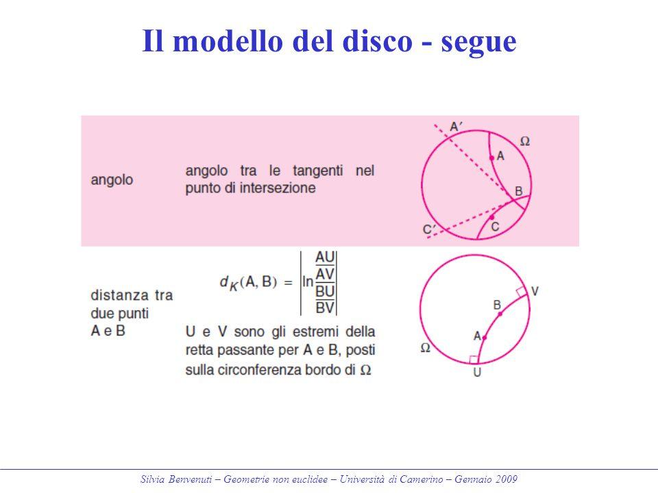 Il modello del disco - segue