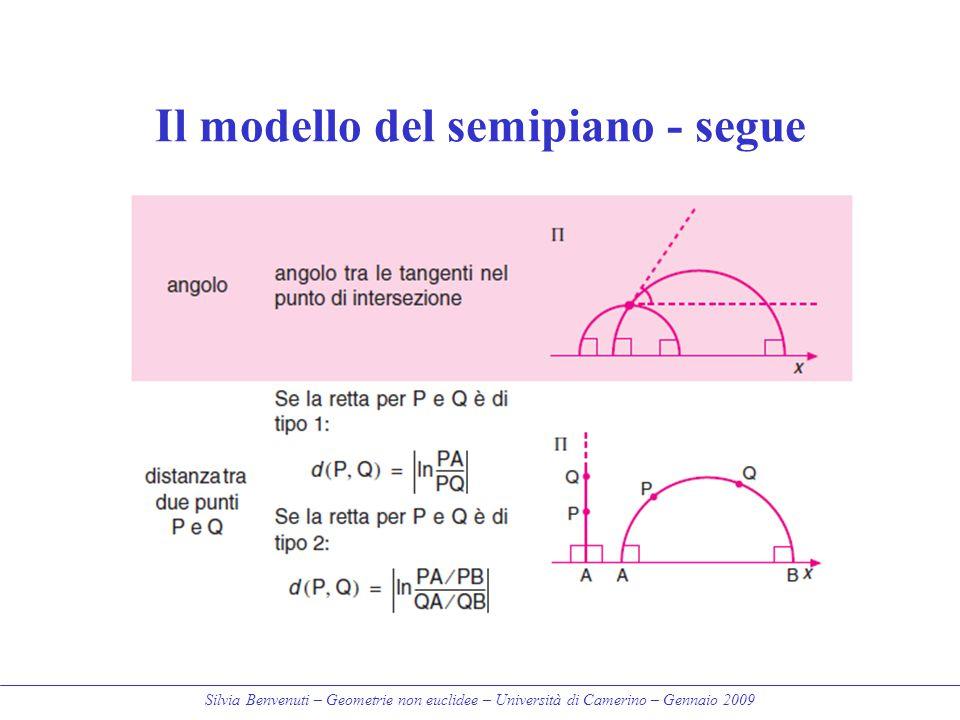 Il modello del semipiano - segue