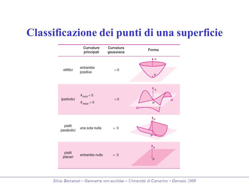 Classificazione dei punti di una superficie