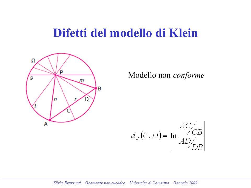 Difetti del modello di Klein