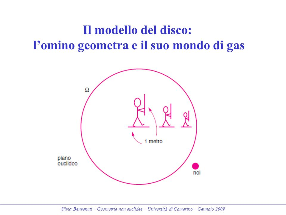 Il modello del disco: l'omino geometra e il suo mondo di gas