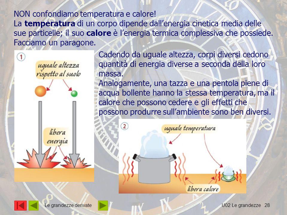 NON confondiamo temperatura e calore!