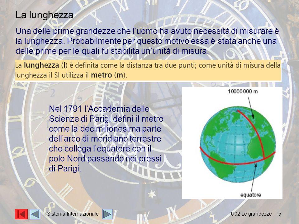 Il Sistema Internazionale