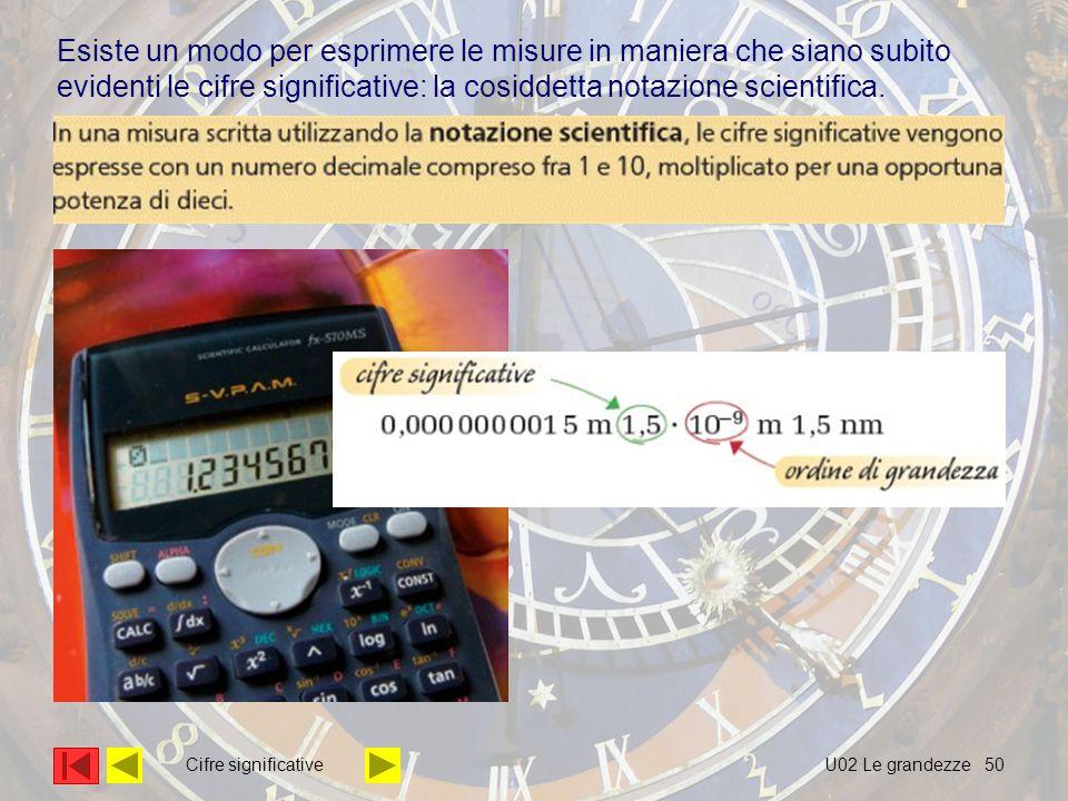 Esiste un modo per esprimere le misure in maniera che siano subito evidenti le cifre significative: la cosiddetta notazione scientifica.