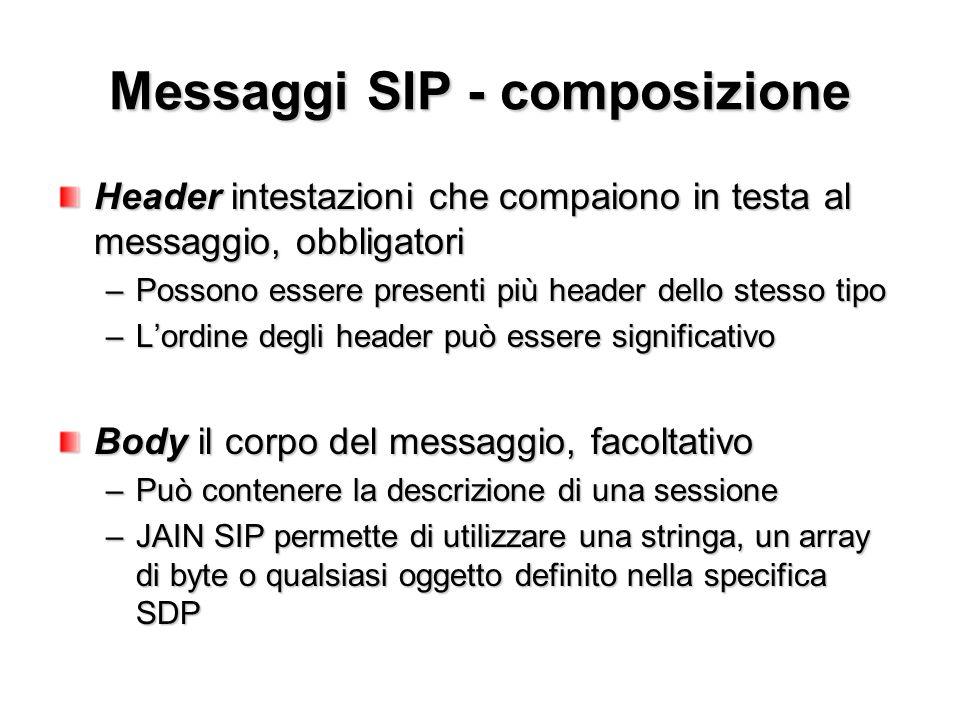 Messaggi SIP - composizione