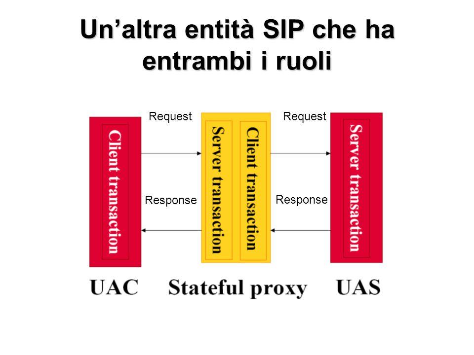 Un'altra entità SIP che ha entrambi i ruoli