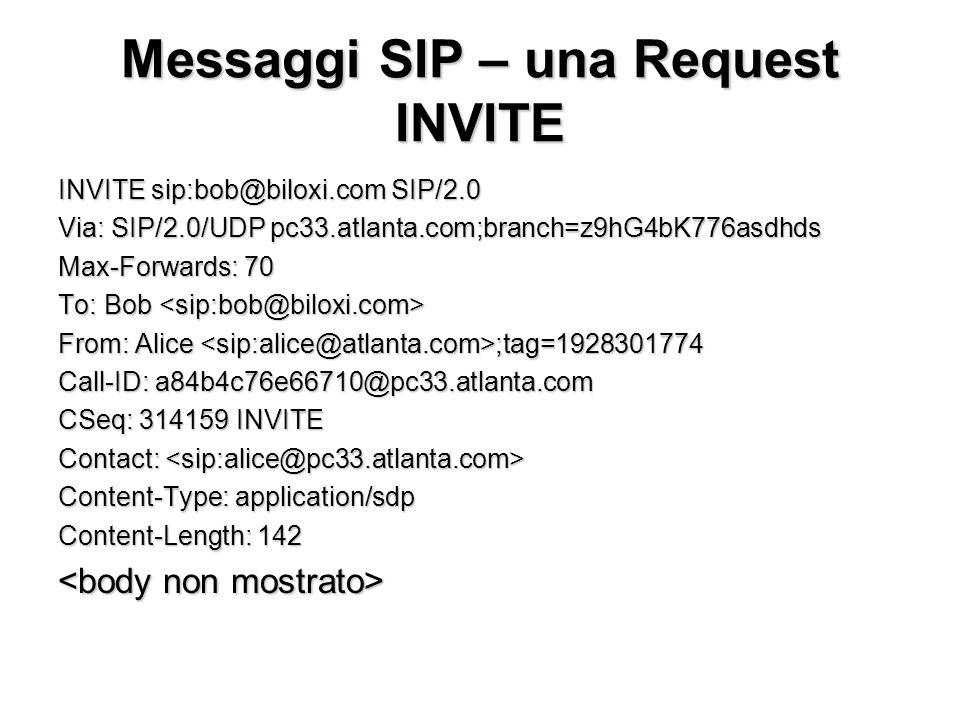 Messaggi SIP – una Request INVITE