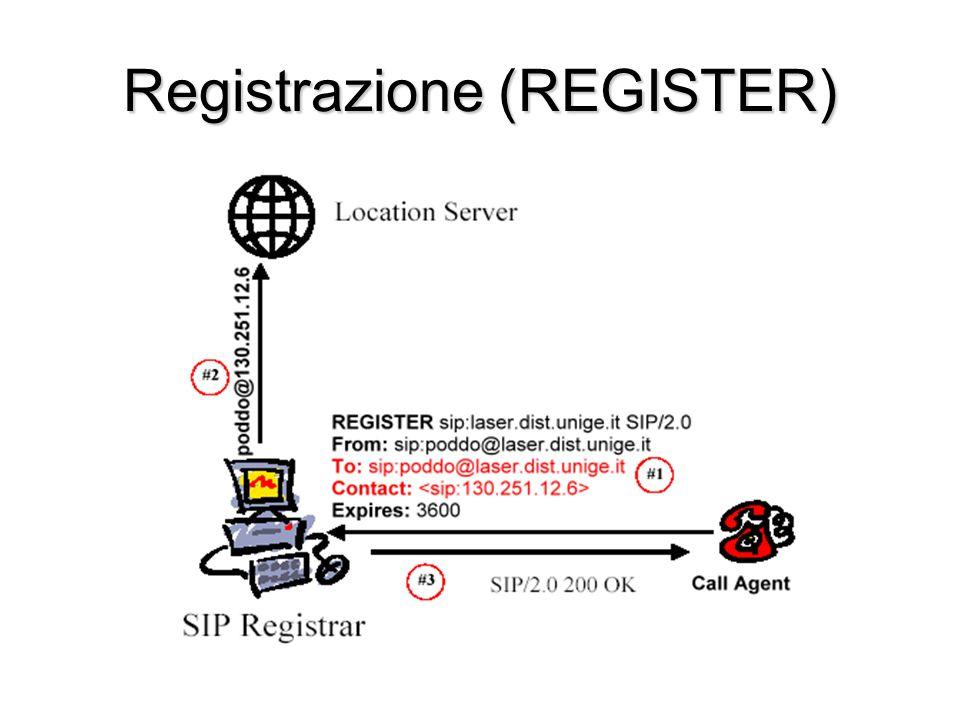 Registrazione (REGISTER)