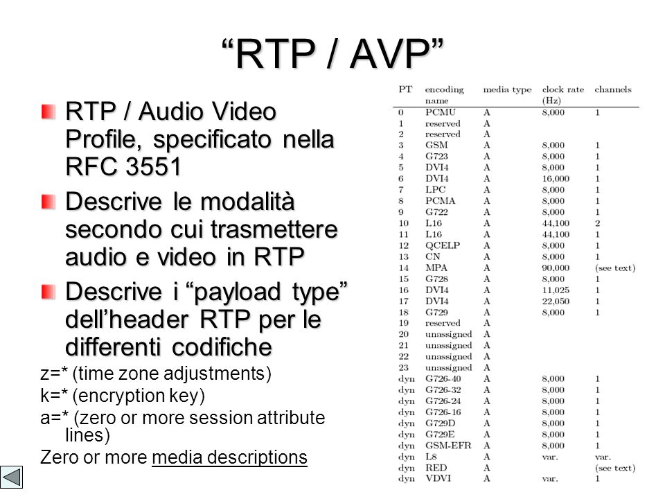 RTP / AVP RTP / Audio Video Profile, specificato nella RFC 3551
