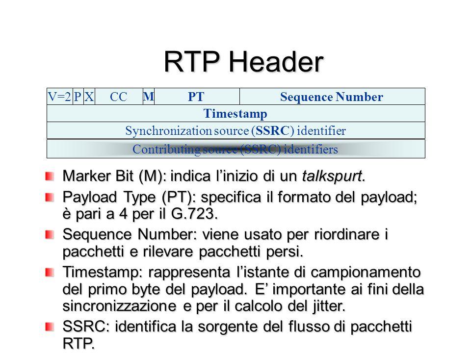 RTP Header Marker Bit (M): indica l'inizio di un talkspurt.