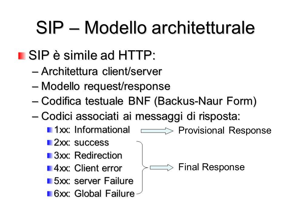 SIP – Modello architetturale