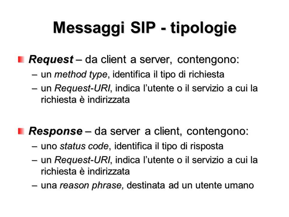 Messaggi SIP - tipologie