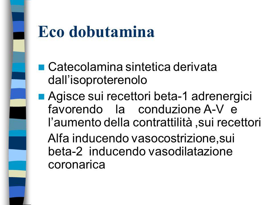 Eco dobutamina Catecolamina sintetica derivata dall'isoproterenolo
