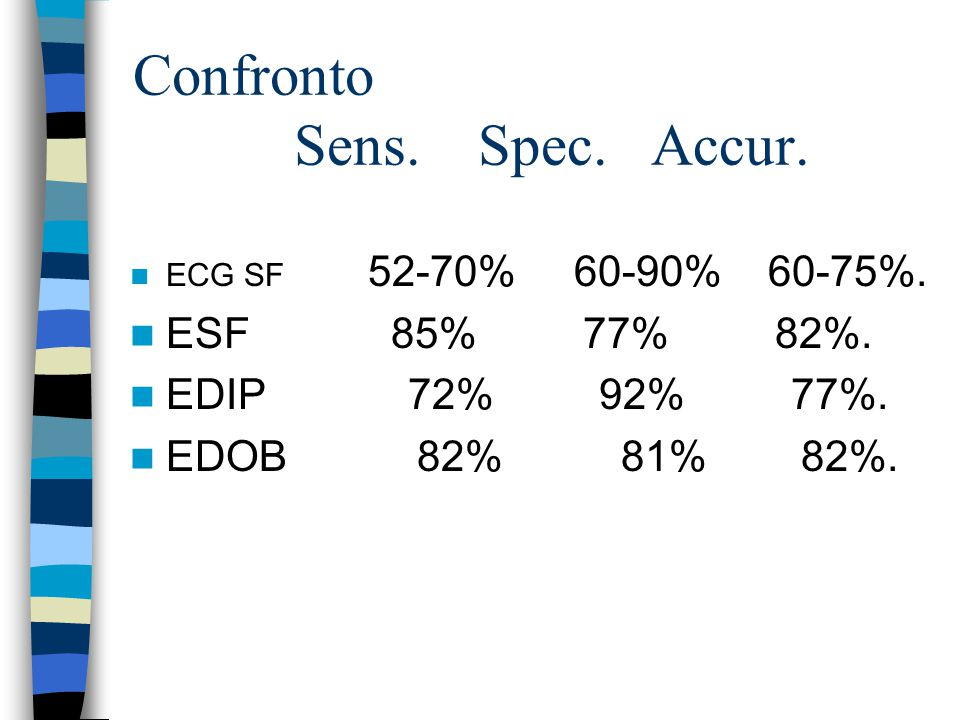 Confronto Sens. Spec. Accur.