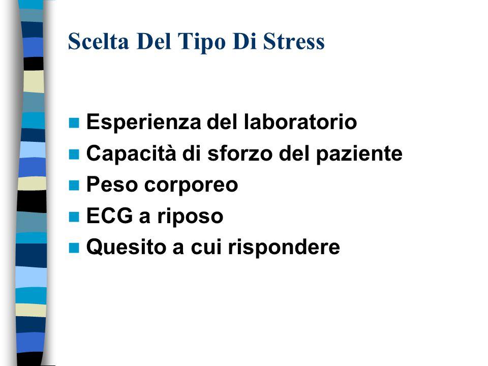 Scelta Del Tipo Di Stress