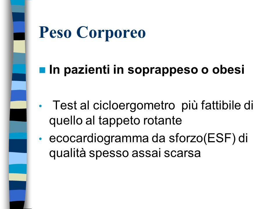 Peso Corporeo In pazienti in soprappeso o obesi