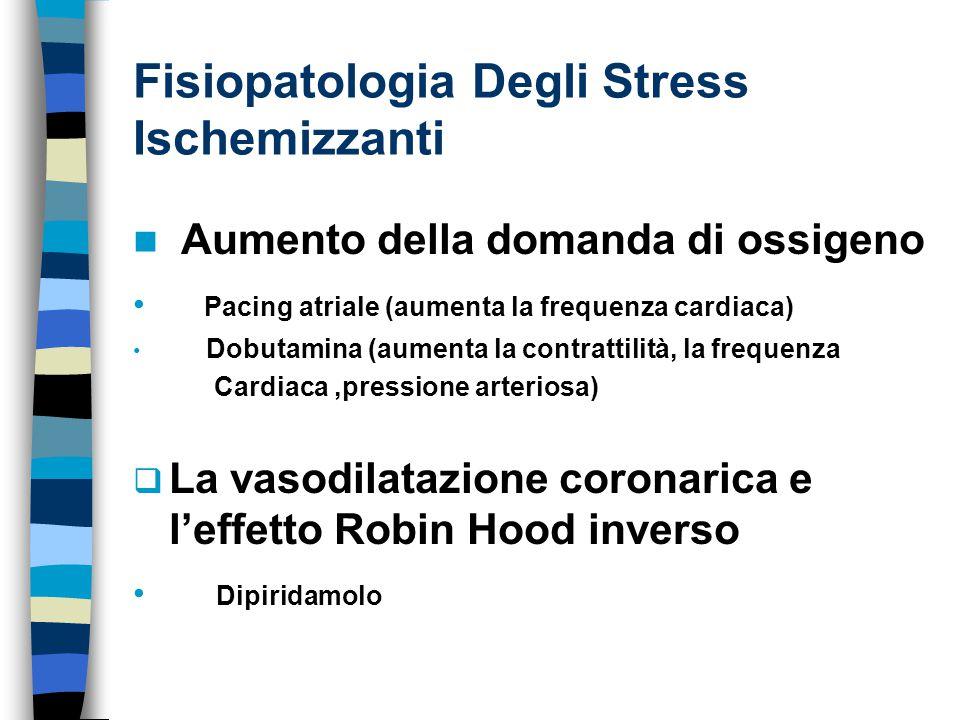 Fisiopatologia Degli Stress Ischemizzanti
