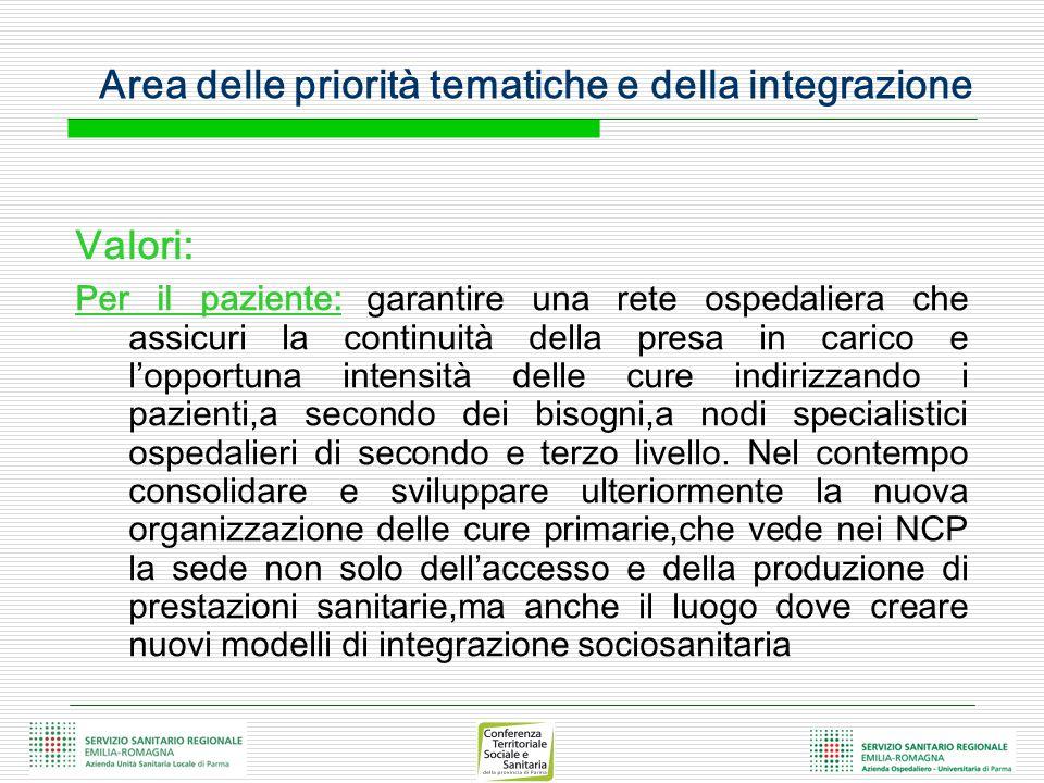 Area delle priorità tematiche e della integrazione