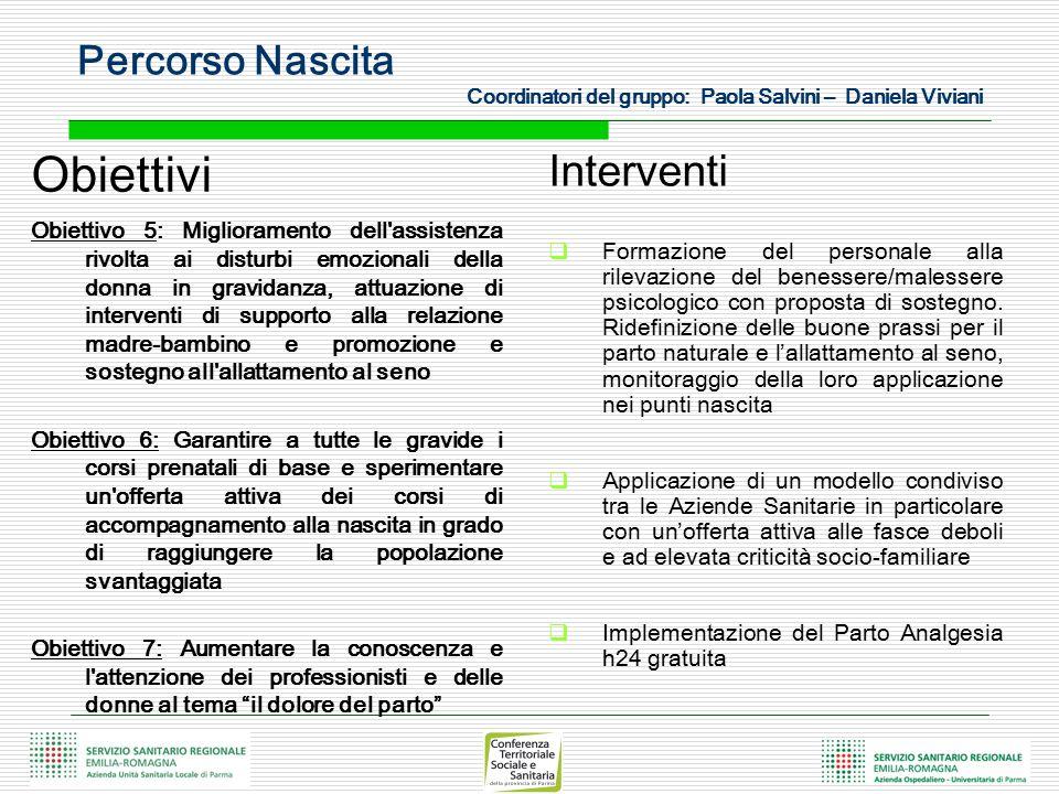 Percorso Nascita Coordinatori del gruppo: Paola Salvini – Daniela Viviani