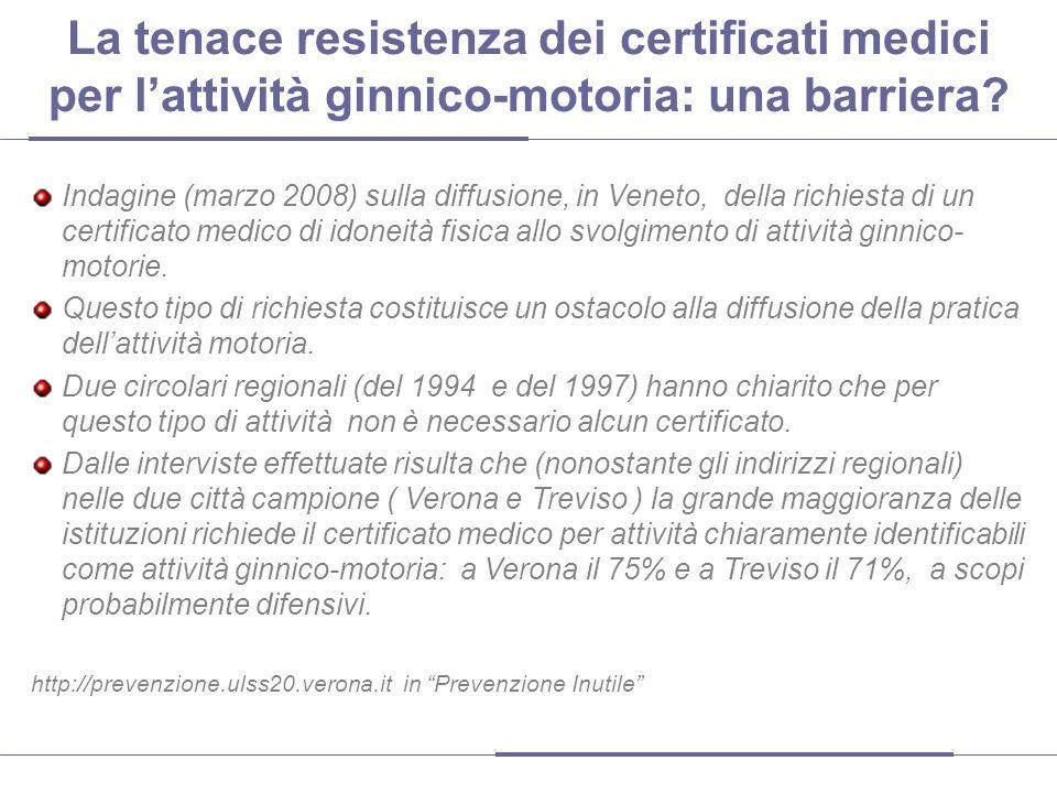 La tenace resistenza dei certificati medici per l'attività ginnico-motoria: una barriera