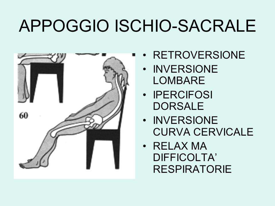 APPOGGIO ISCHIO-SACRALE