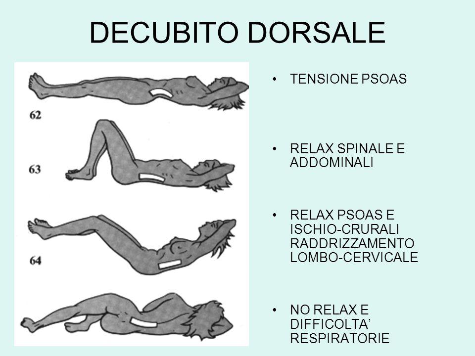 DECUBITO DORSALE TENSIONE PSOAS RELAX SPINALE E ADDOMINALI