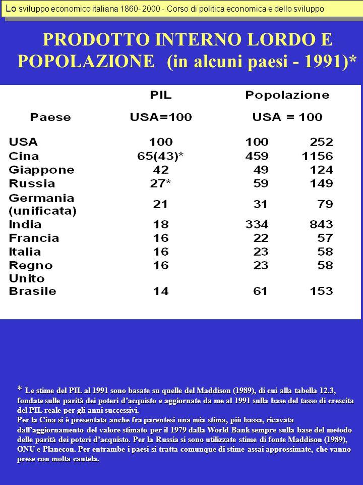 PRODOTTO INTERNO LORDO E POPOLAZIONE (in alcuni paesi - 1991)*