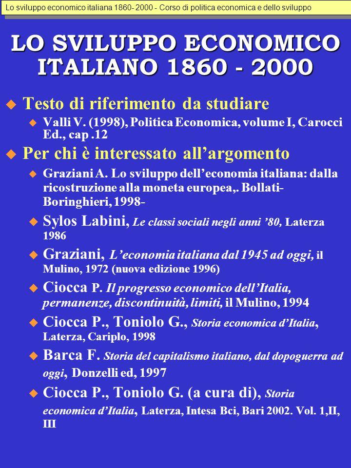 LO SVILUPPO ECONOMICO ITALIANO 1860 - 2000