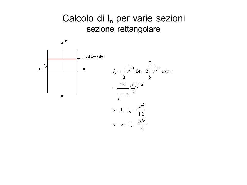 Calcolo di In per varie sezioni sezione rettangolare