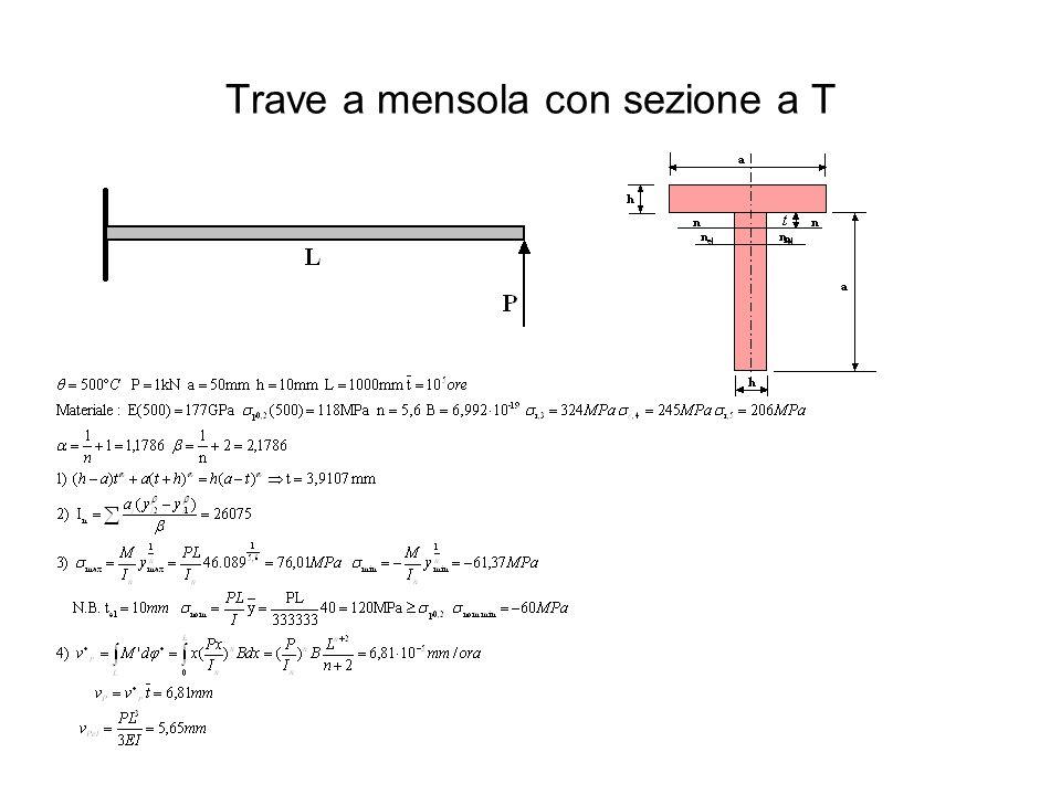 Trave a mensola con sezione a T