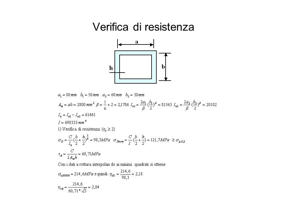 Verifica di resistenza