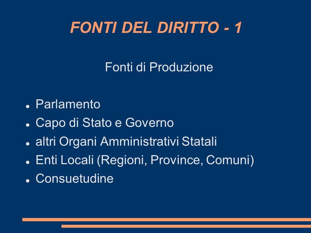 FONTI DEL DIRITTO - 1 Fonti di Produzione Parlamento