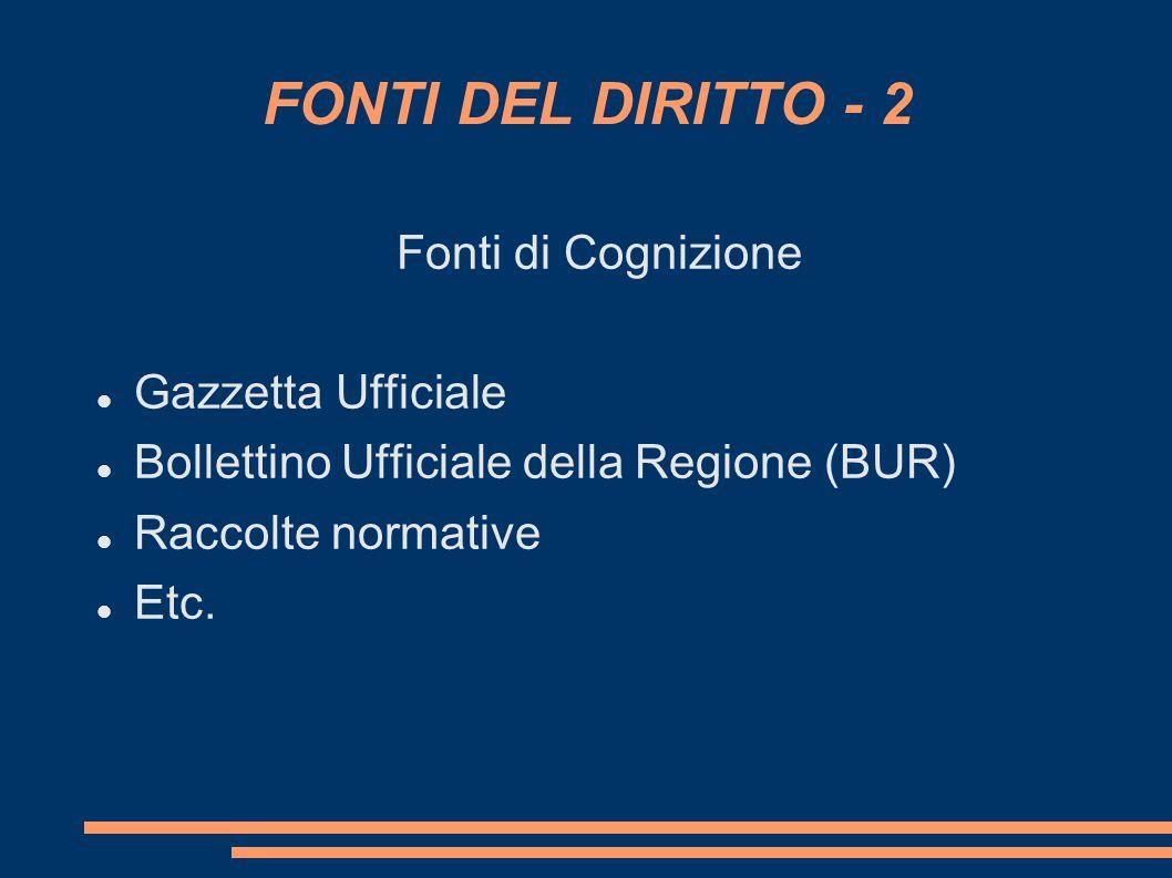 FONTI DEL DIRITTO - 2 Fonti di Cognizione Gazzetta Ufficiale