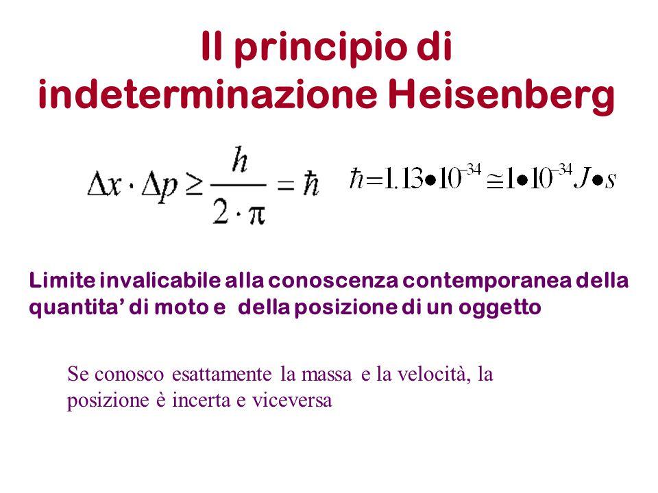 Il principio di indeterminazione Heisenberg