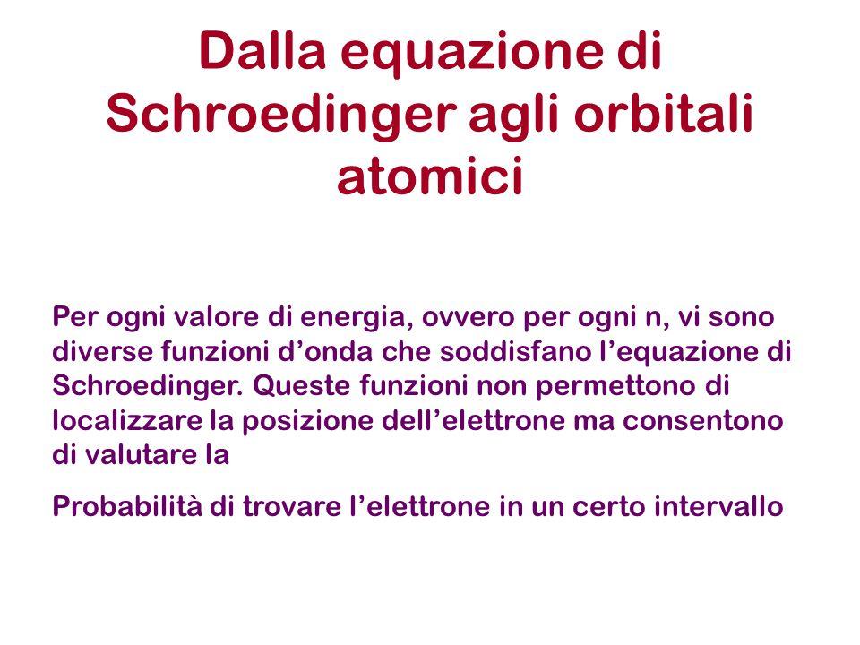 Dalla equazione di Schroedinger agli orbitali atomici