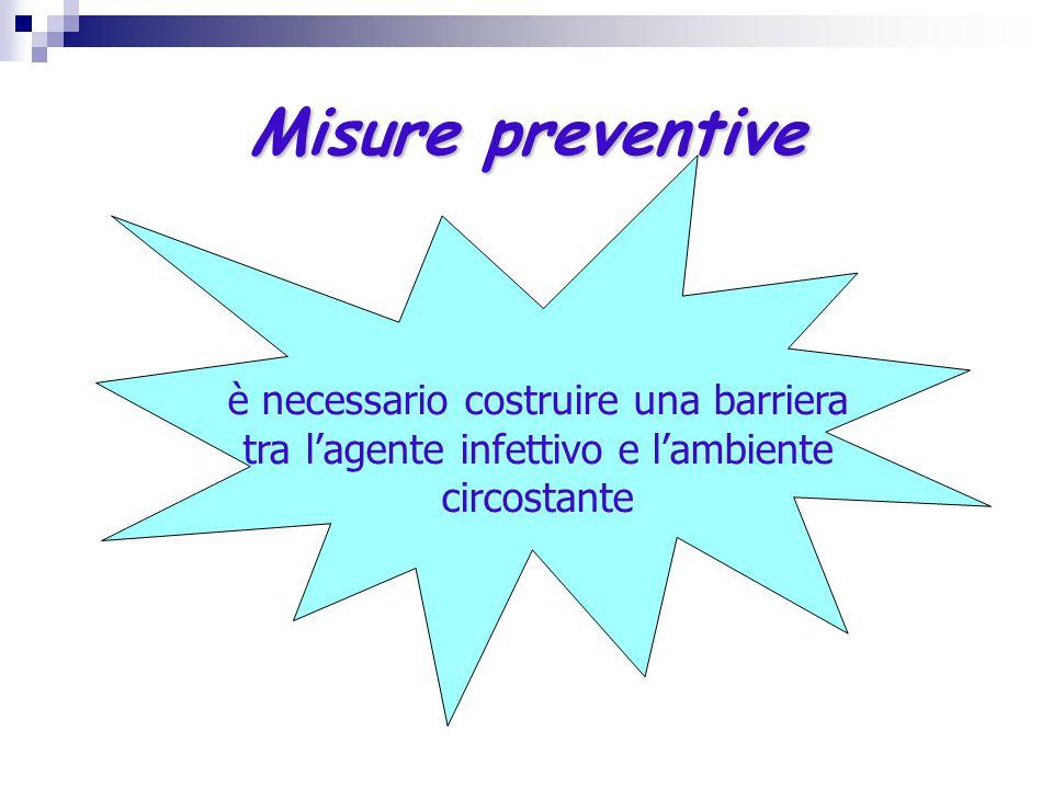 Misure preventive è necessario costruire una barriera