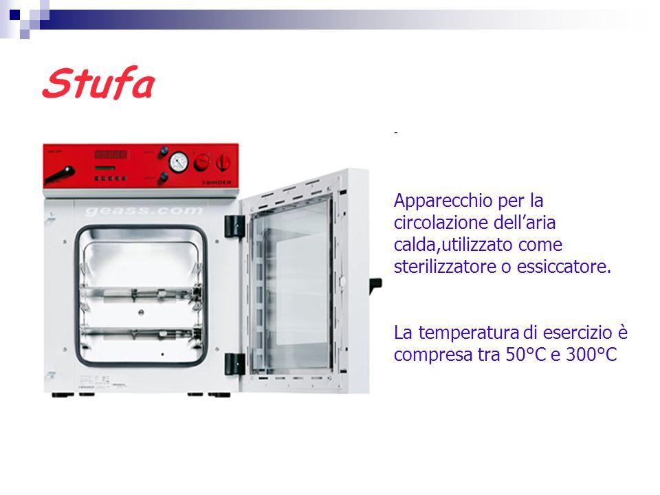 Stufa Apparecchio per la circolazione dell'aria calda,utilizzato come sterilizzatore o essiccatore.